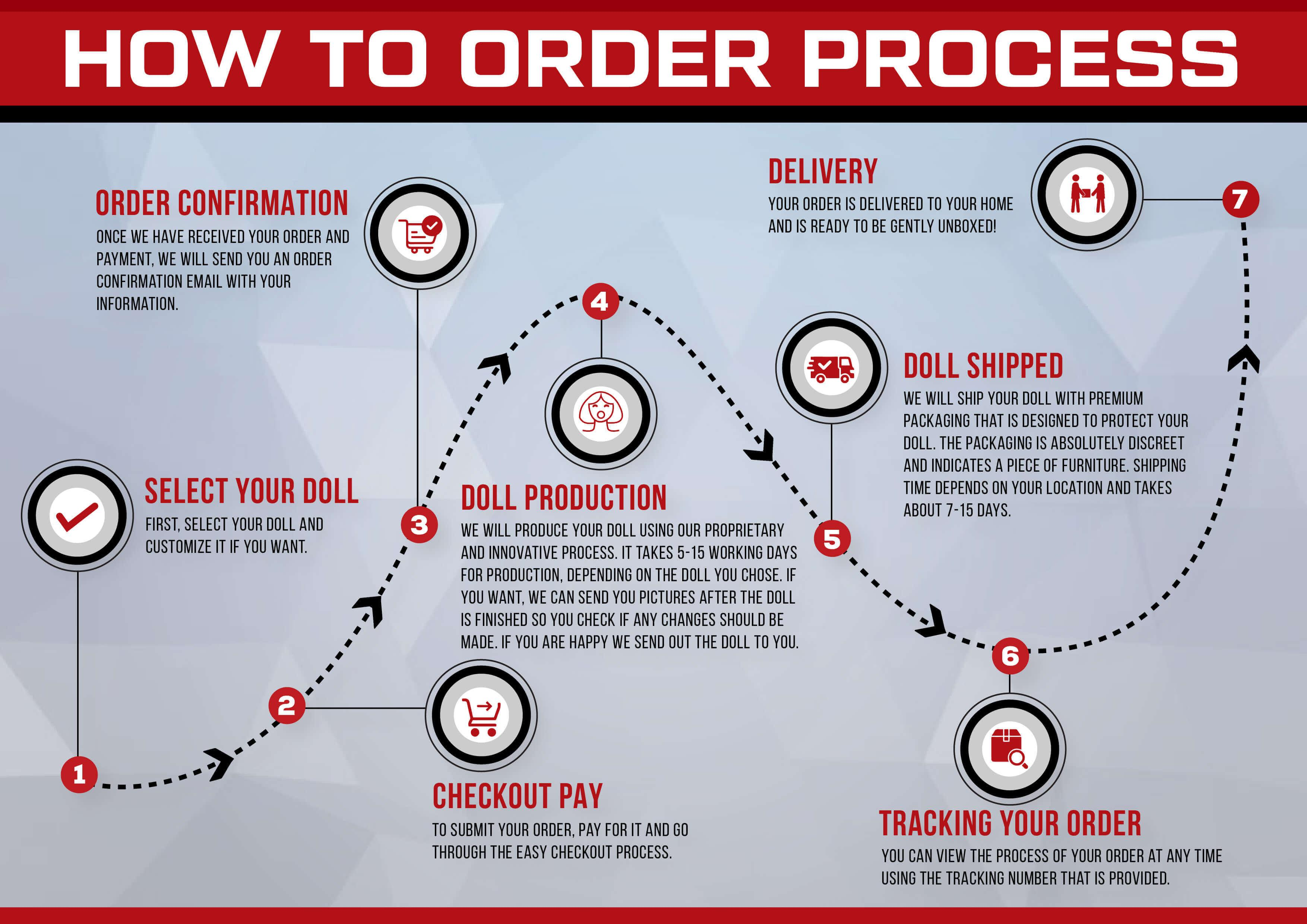How-order-2-2